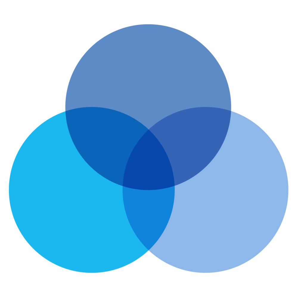 The Three Circles>
