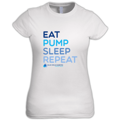 Eat, Pump, Sleep, Repeat