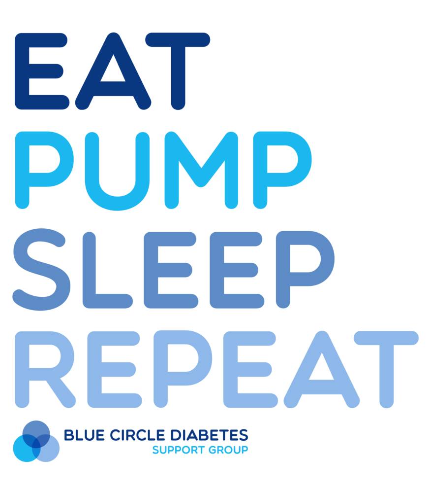 Eat, Pump, Sleep, Repeat>