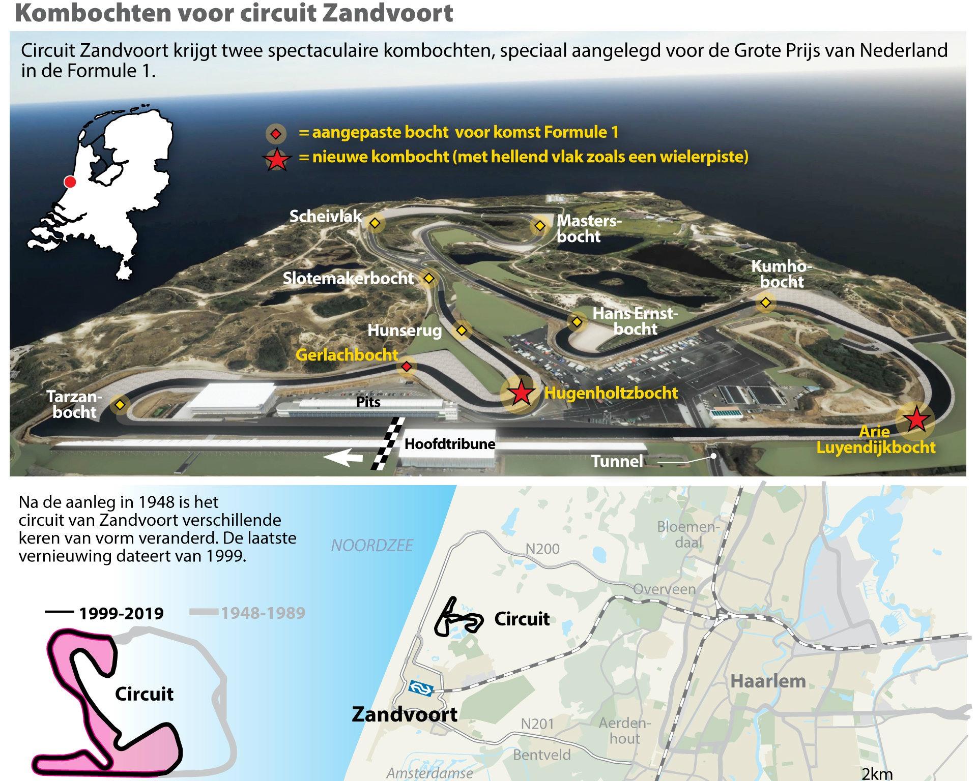 Circuit Zandvoort F1 verbouwing