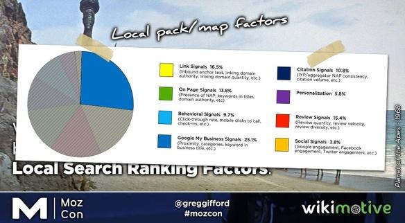 Google Mijn Bedrijf Google Mijn Bedrijf lokaal zoeken zoekresultaat 4