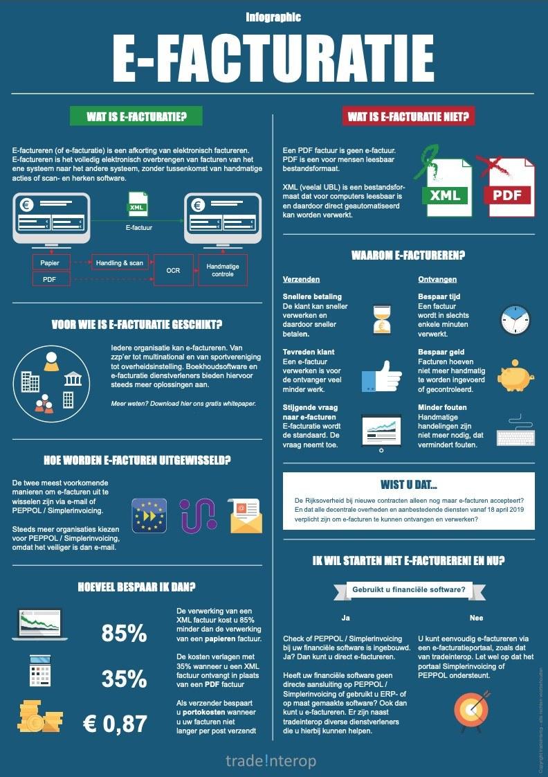 Infographic efacturatie 1