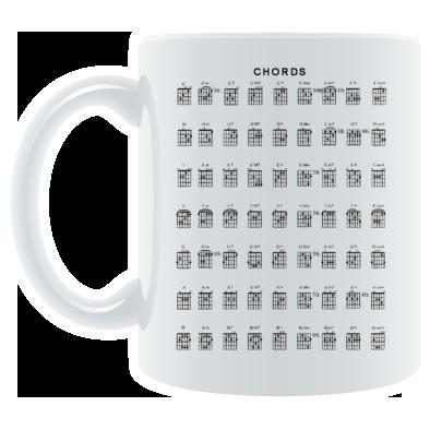 Gutar chords mug