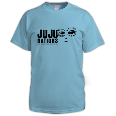 Juju Nations