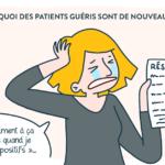 Covid-19 : pourquoi des patients guéris sont de nouveau testés positifs ?