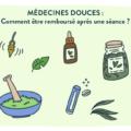 Remboursement-Medecines-Douces
