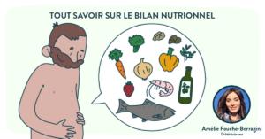 bilan-nutritionnel-dieteticienne