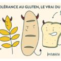 intolerance-gluten-solene-saconney