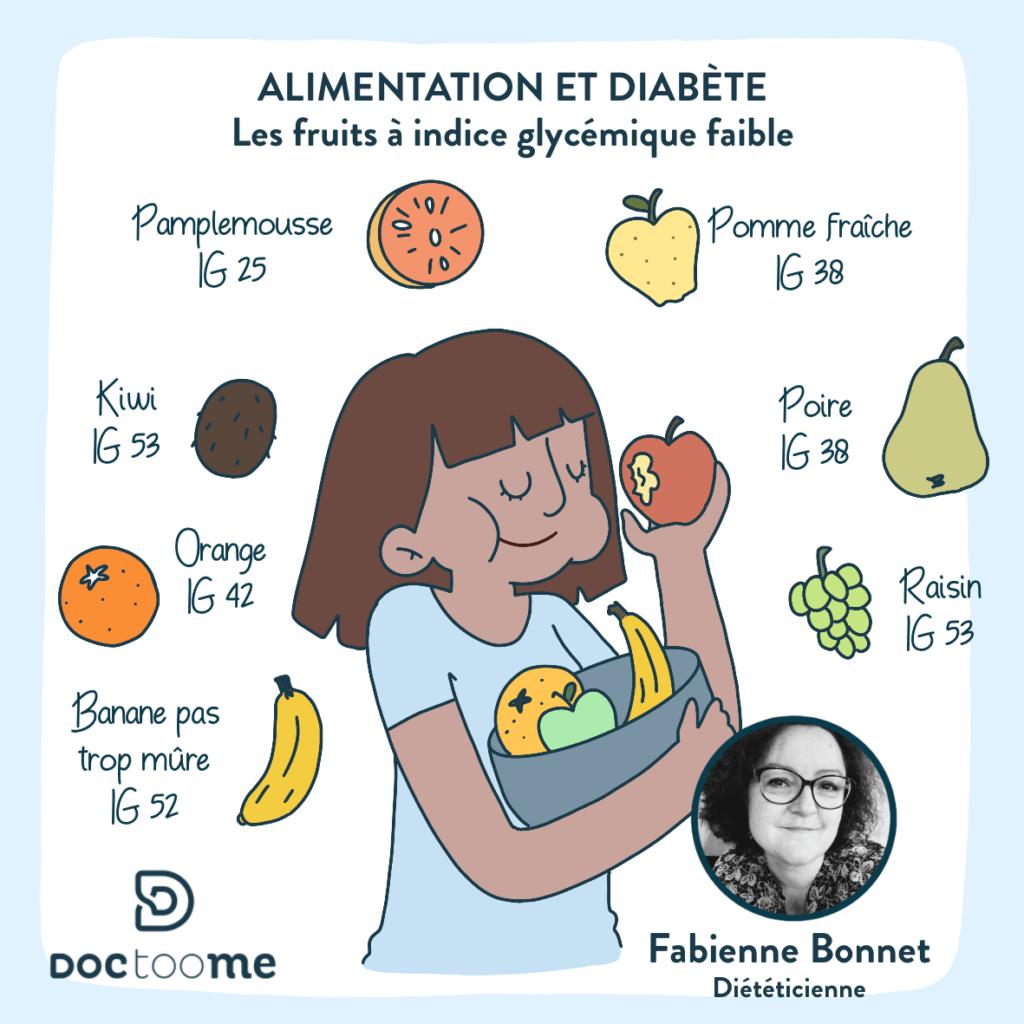 diabète et alimentation : diététicienne