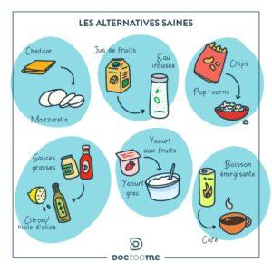 alternatives saines
