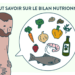 bilan nutritionnel - Amélie Fouché-Borragini