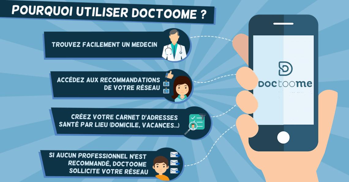 Doctoome : Ne cherchez plus un médecin, vos amis les recommandent