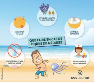 bobos de vacances : piqures de méduses