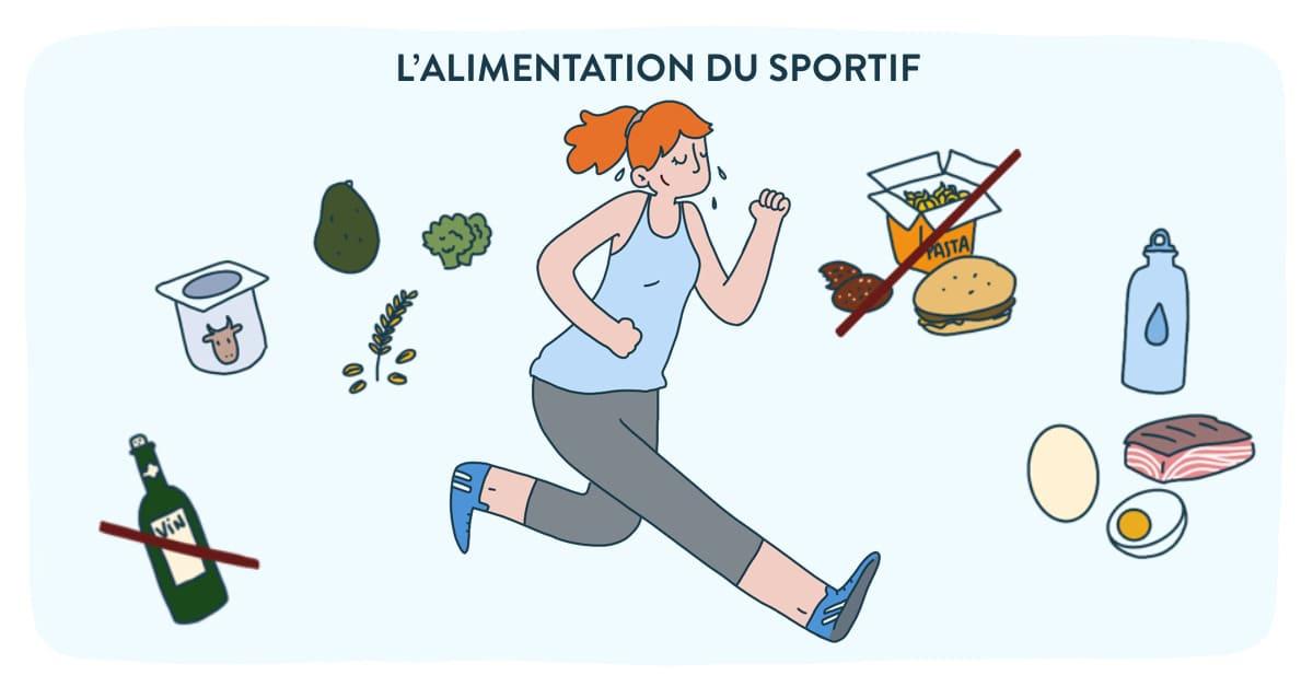 Alimentation du sportif : nos conseils nutrition
