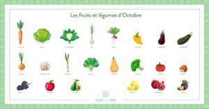 Alimentation : Nos recettes favorites pour l'automne
