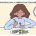 Comment reprendre une alimentation équilibrée