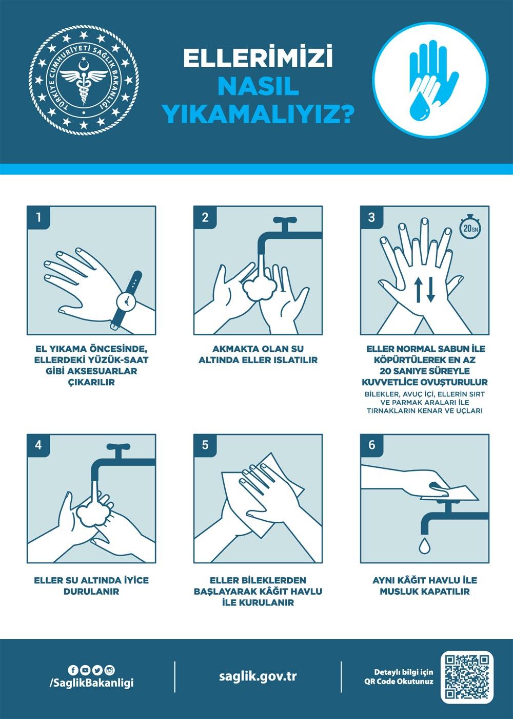 Ellerimizi Nasıl Yıkamalıyız?