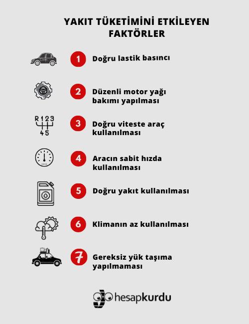 Yakıt Tüketimi Hesaplama