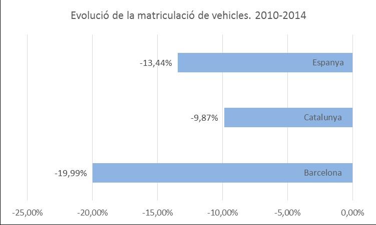 3.vehicles