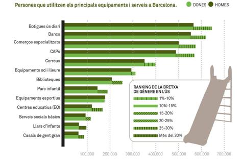 equipaments esportius (1)
