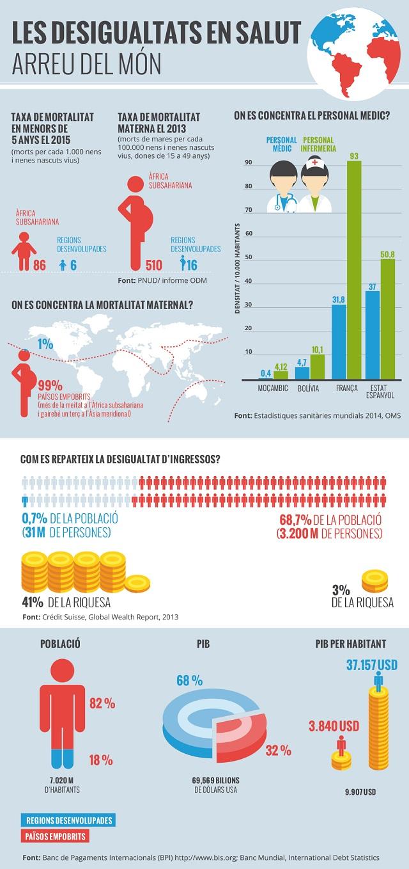 info1-desigualtats-en-salutOK
