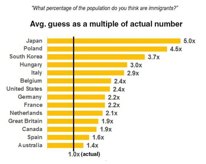 inmigrantes en tu pais