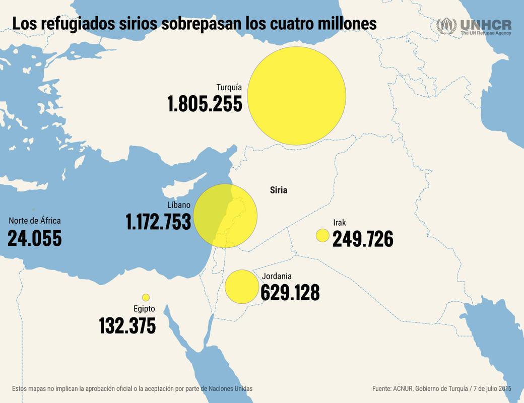 Refugiats sirians a l'Orient Pròxim, a inicis de 2016 / ACNUR