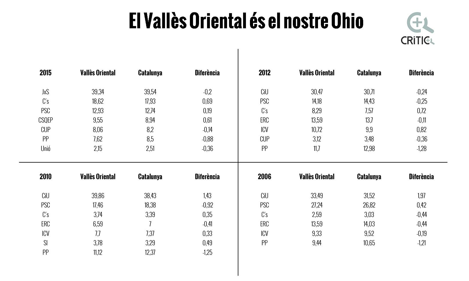 grafic valles