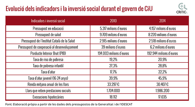 indicadors socials-1
