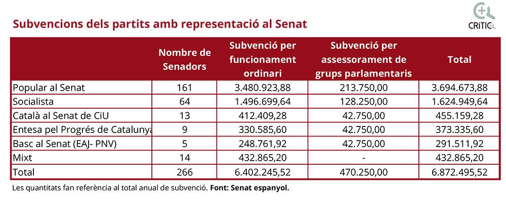 subves-senat