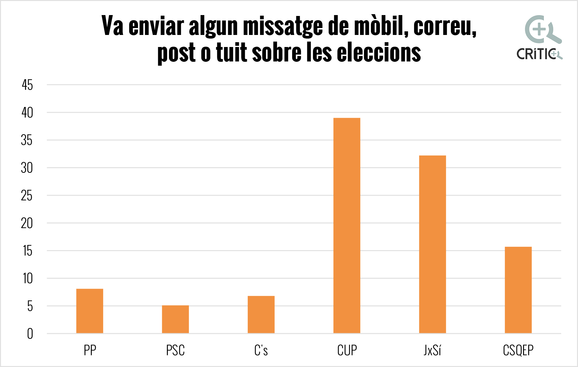participacio_tuits