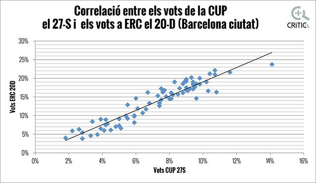 cup erc barris bcn