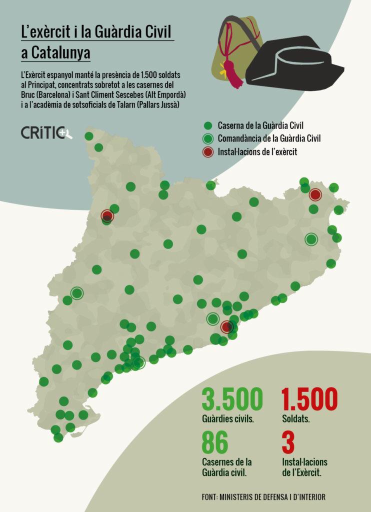 Infografia: MANUEL CUYÀS