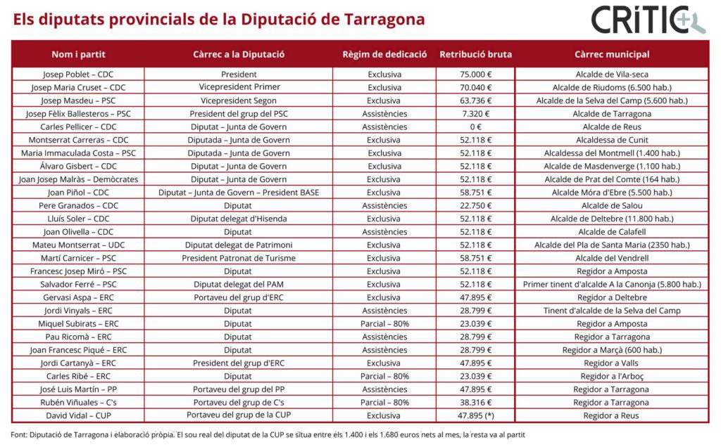 taula_dipu_tarragona.xlsx