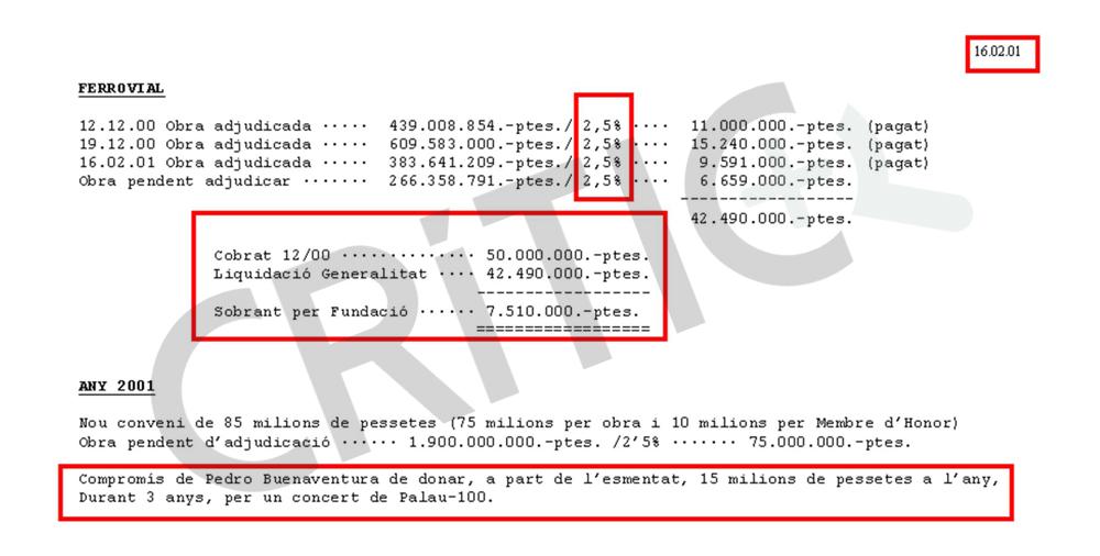 """Comissions del 2,5% destinades al concepte """"Liquidació Generalitat"""""""