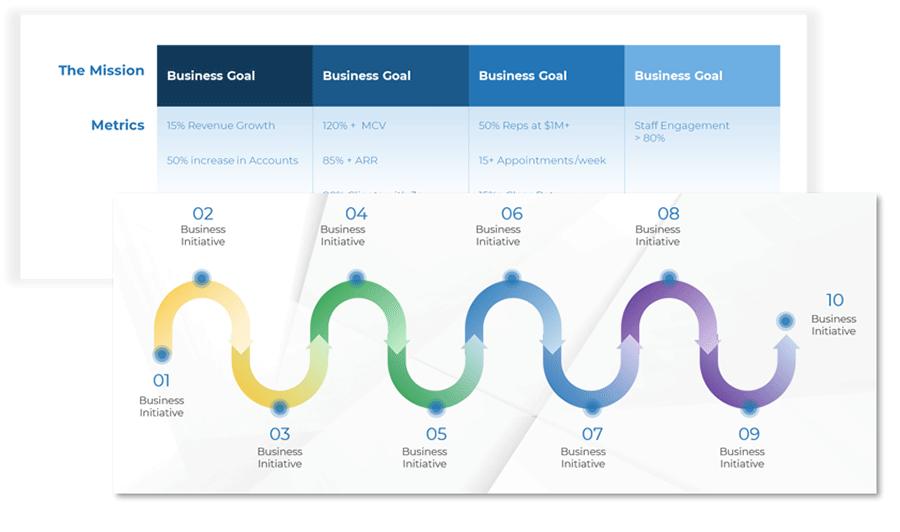 Example_ Acme Corporation Strategic Plan