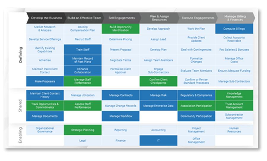 Screenshot of Business Context Information