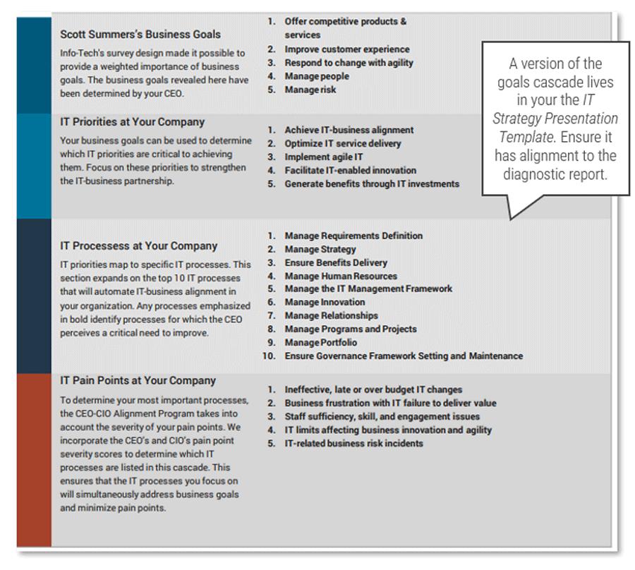 Screenshot of goals cascade from Info-Tech's IT Strategy Presentation Template