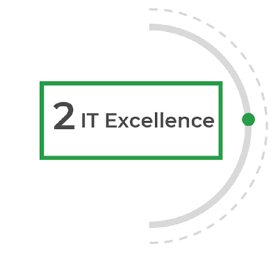 Image has the half circle image labelled_ 2 IT Excellence