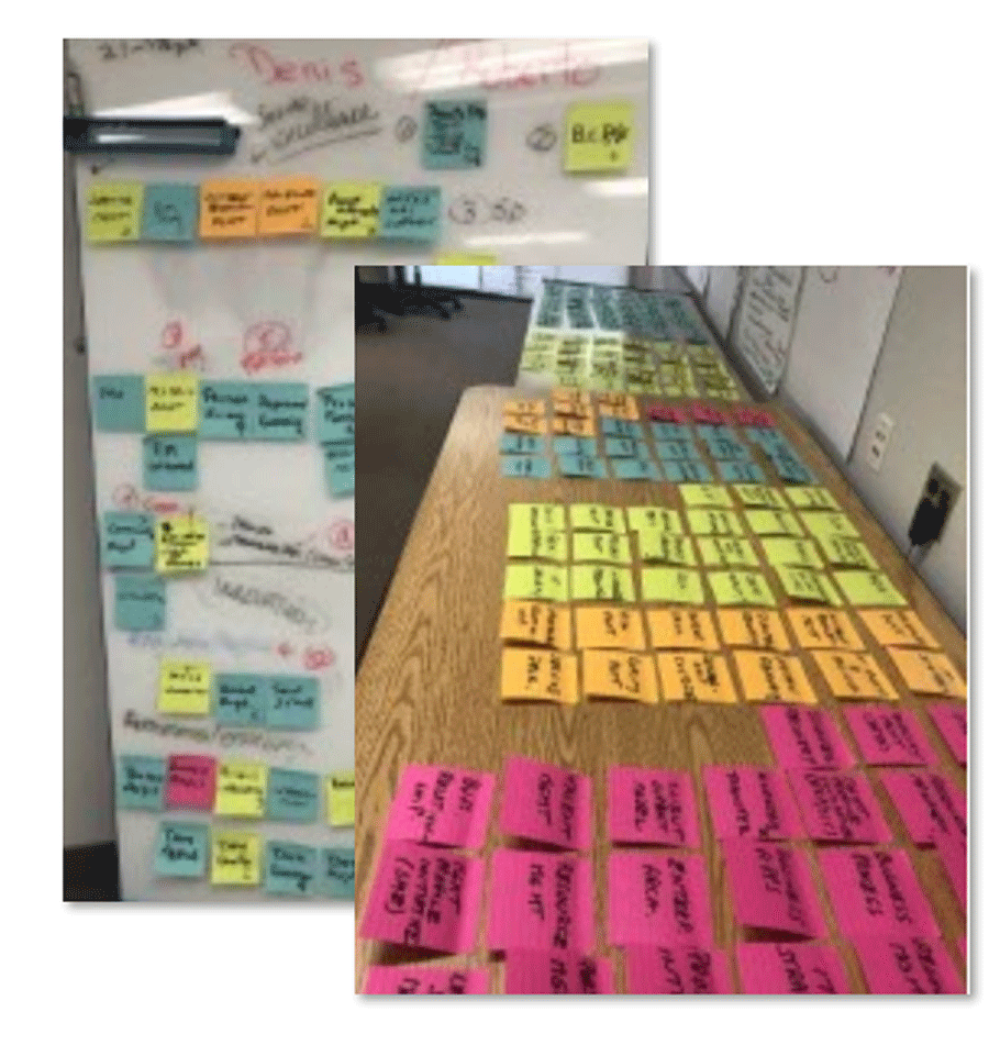 Example shows two pictures of consolidating projects into IT initiatives.