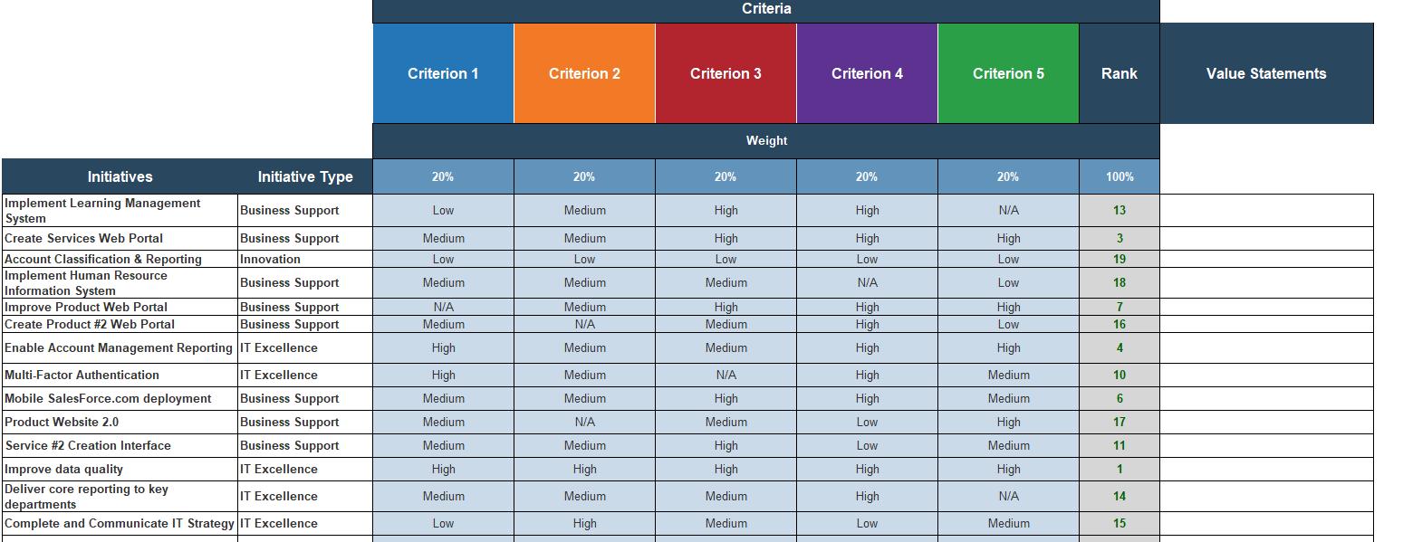 Screenshot taken from the IT Strategy Workbook