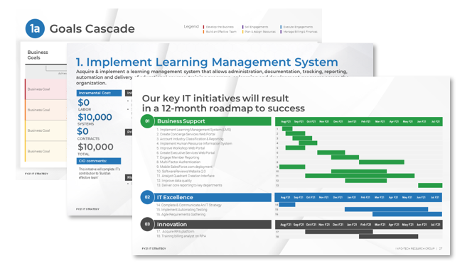 Three screenshots from the Key Initiative Plan are shown.