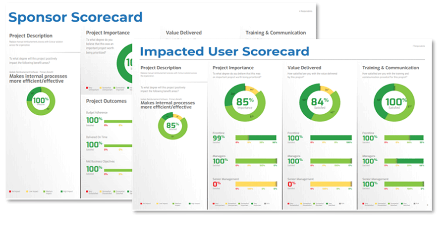 Screenshots of Sponsor Scorecard and Impacted User Scorecard
