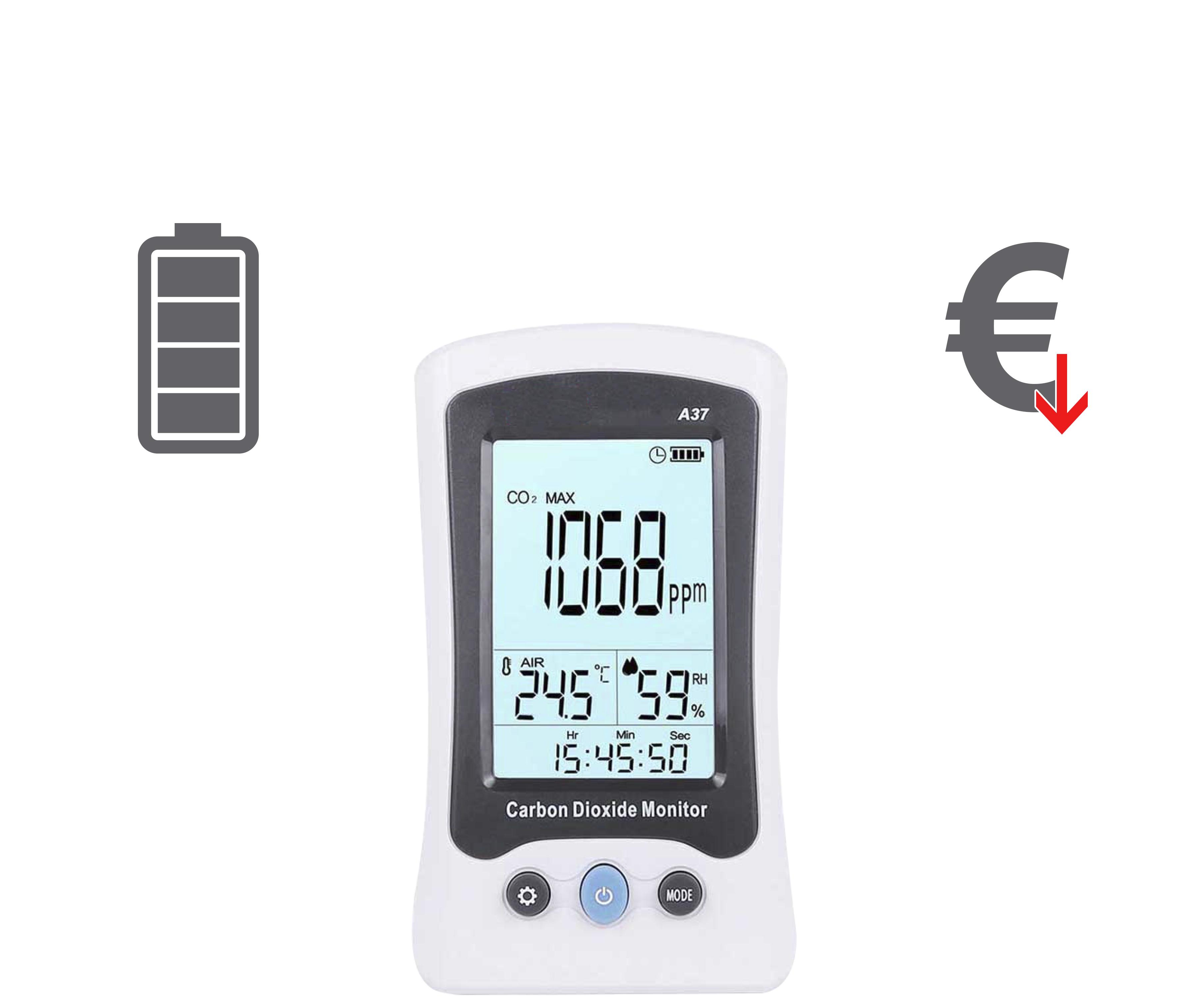 medidores de co2 para reducir el riesgo de contagio