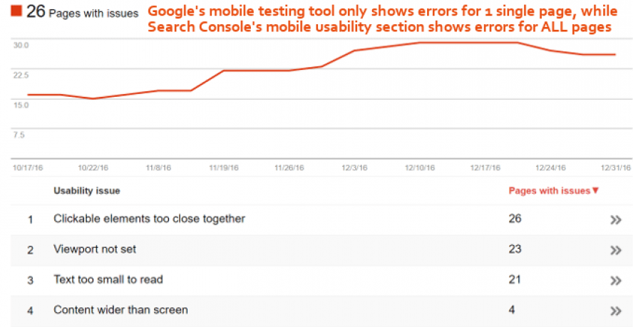 Mobile-Usability-Errors-Google-Search-Console