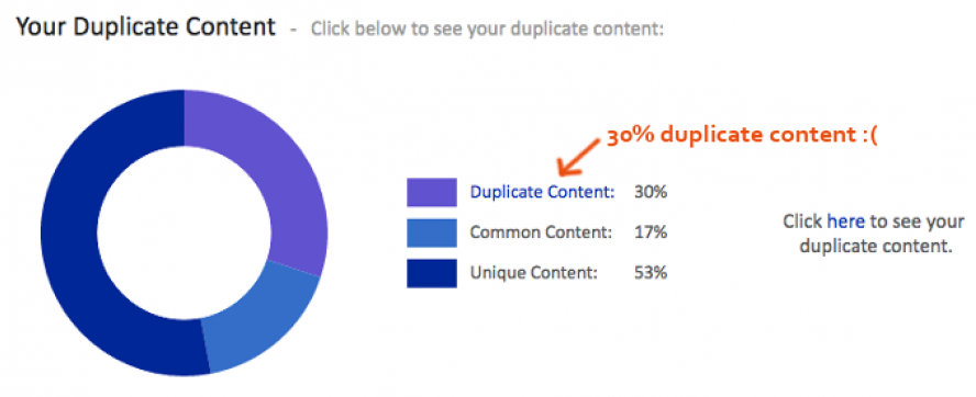 Siteliner-Duplicate-Content