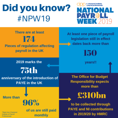 National-Payroll-Week-Infographic.png#asset:3287:imageMedium