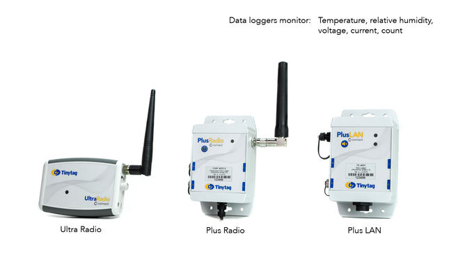 Ultra Radio, Plus Radio & Plus LAN data loggers monitor temperature, RH, voltage, current, count