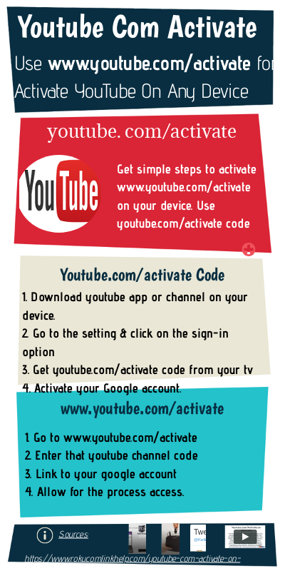 youtube.com/activate roku