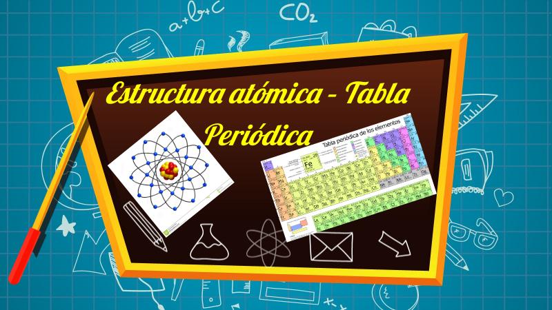 estructura atmica tabla peridica by cgomezpinilla on genially